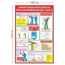 Стенд «Электробезопасность при напряжении до 1000 В»